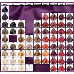 true hair color scruples hypnotic hair color chart website of xuheludo
