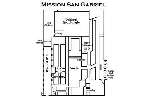 mission floor plans guide to mission san gabriel for visitors and