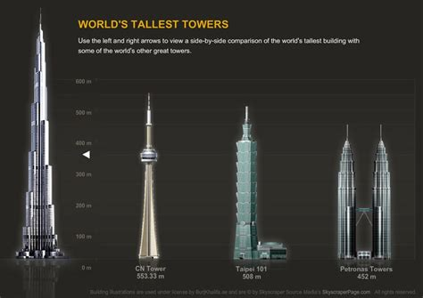 Mall Of The Emirates Floor Plan by Wordlesstech Best Of The Year 2010 4 Of 7 Burj Khalifa