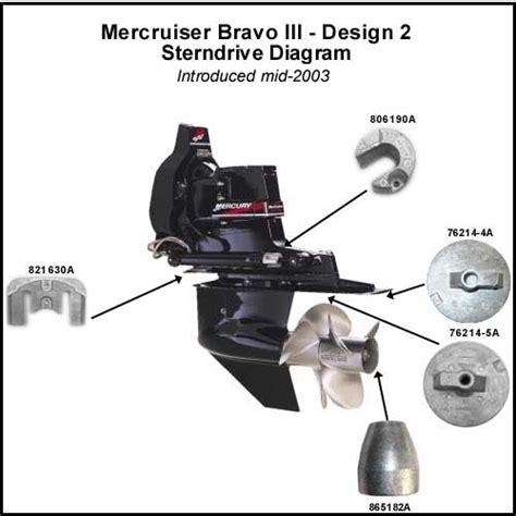 boat motor zincs bravo iii 2004 aluminum anode kit