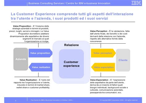 your customers customer experience management in telecommunications books customer experience management