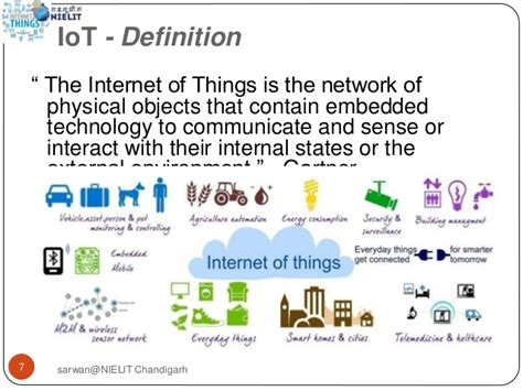 internet definition internet of things iot and its applications