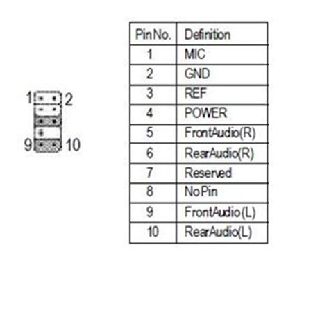 F Audio Pinout by Solved Conectors Diagram For Ibm Fru Fixya