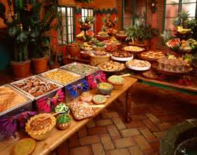 What Restaurants Will Be Open On Thanksgiving College Grub Munchies For The Busy And Budgeted Lifestyle