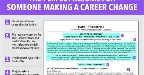 Change Of Career Resume by Career Change Resume Sles Sle Resumes