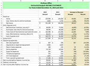 Income Statement Analysis Template by Excel Vertical Analysis Horizontal Analysis