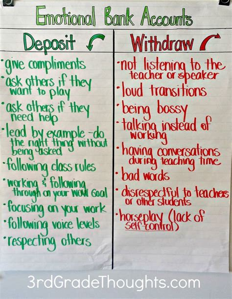 bank grade 218 best class decor thoughts images on 3rd
