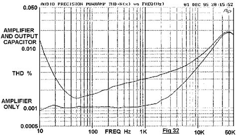 output capacitor distortion output capacitor distortion 28 images output capacitor distortion 28 images electrosmash ds1