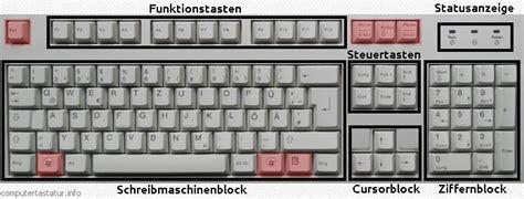 layout pc tastatur layout pc tastatur windows deutsch computertastatur info