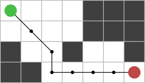 tutorial java agent a pathfinding algorithm growing with the web