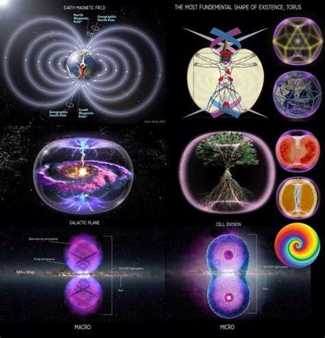 torus universe pattern 138 best images about torsion field and toroid torus