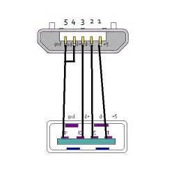 usb to port cable circuit diagram usb wiring diagram free
