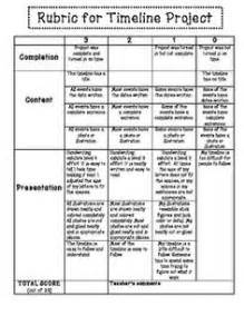 Rubric For Research Paper 2nd Grade by Personal Timeline Project Handout And Rubric Grades 2 4