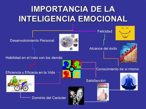 la inteligencia emocional inteligencia emocional