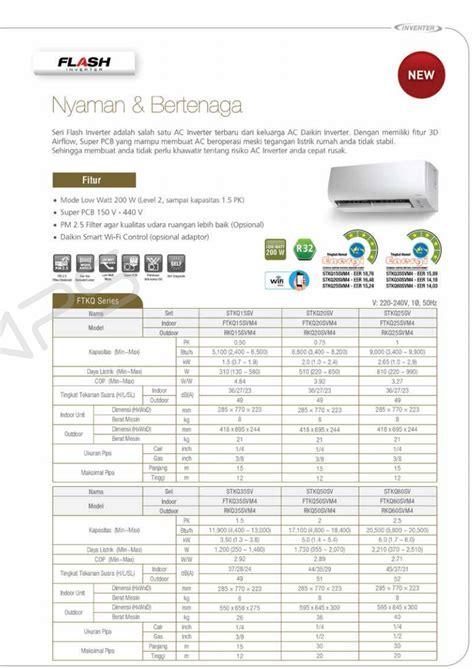 Harga Dan Spesifikasi Power Inverter daftar harga ac daikin terbaru gratis pasang aren jaya