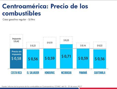 precio de prepagas 2016 costo de materias uned costa rica 2017 prestamos de