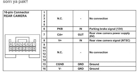 diagram kabel innova tips n trik permasalahan seputar audio mobil optimalkan