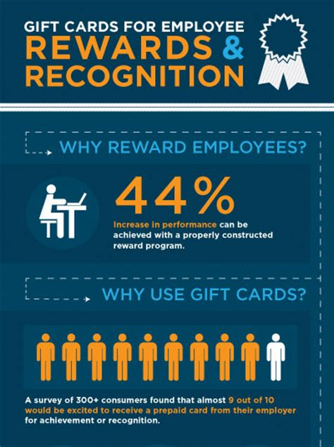 Gift Cards For Employee Recognition - incomm incentives gift card research center