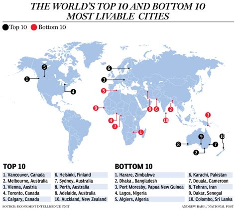 world map top cities map of the world s top 10 most livable cities the