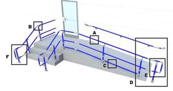 ada handrail simple guide for building ada compliant railings