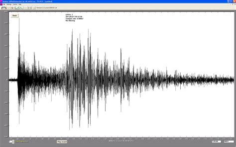 Earthquake Unit | earthquake measurement in units