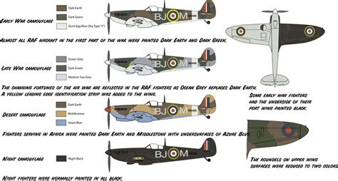 Ww2 Planes Camouflage And Paint Raf Coloring Page 39