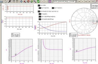 inductor design in ads inductor simulation ads 28 images dr m 252 hlhaus consulting software gmbh 187 inductor em