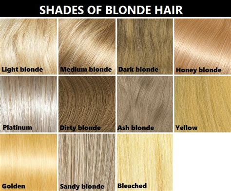 types of blonde hair colors hair color trend 2015 best 25 shades of blonde ideas on pinterest pretty
