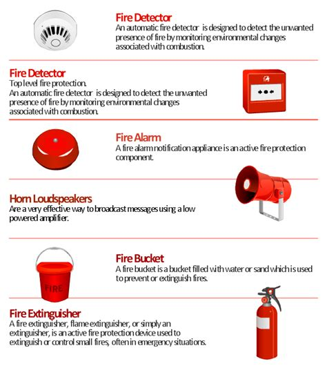 process flowchart fire fighting and fire protection how to create emergency plans fire and emergency plans