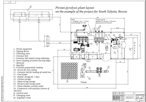 equipment layout en français technokomplex pyrolysis equipment layout on the exle