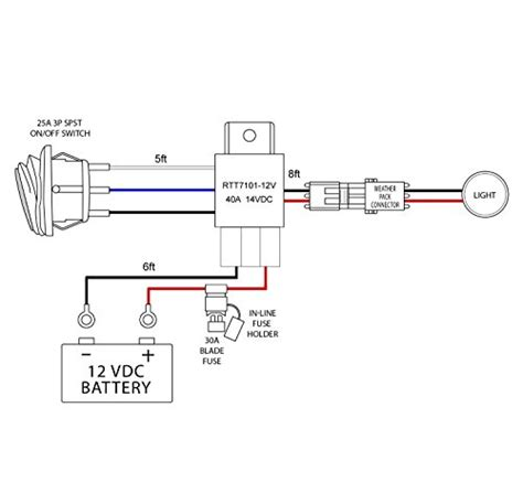 rigid industries wiring diagram