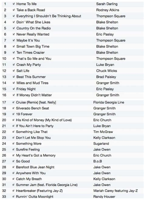 country music playlist get out and go pinterest