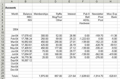 Club Treasurer Spreadsheet by Opcug Archived Reviews