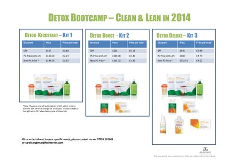 Arbonne Detox Kit by Arbonne Essentials Clean Lean In 2014 Detox Flyer