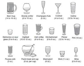 Different Bar Glasses Guide To Indispensable Bar Tools And Glassware