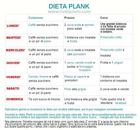 alimentazione plank dieta plank come perdere da 6 a 9 chili in 2 settimane