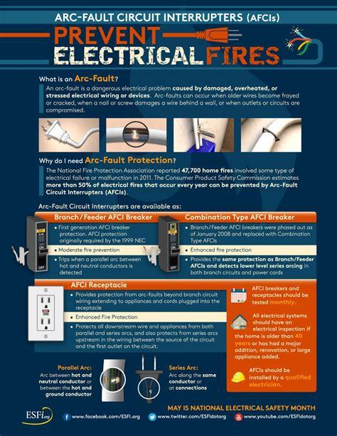 esfi arc fault circuit interrupters afcis prevent