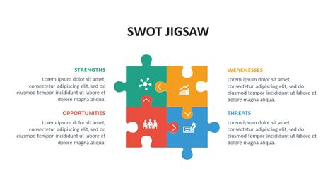 Swot Jigsaw Template Powerpoint Jigsaw Template