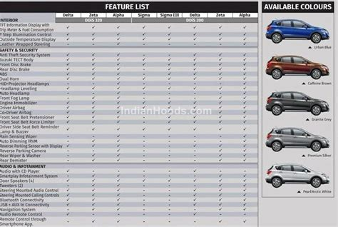 Suzuki S Cross Brochure Leaked Maruti Suzuki S Cross Official Brochures Surface