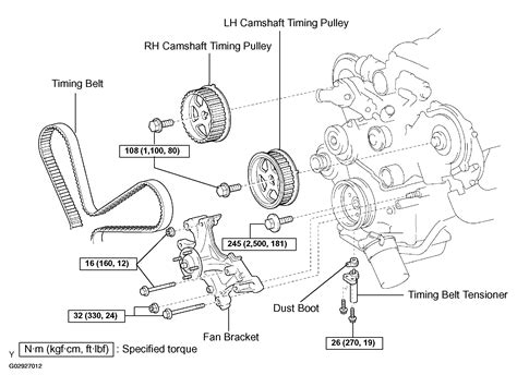 2004 toyota sequoia parts diagram 2004 toyota sequoia serpentine belt routing and timing