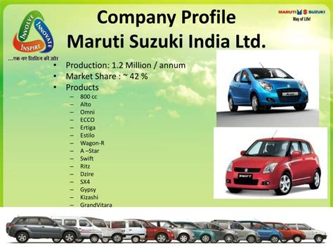 Maruthi Suzuki Company Profile Ppt Water Industry In India Emerging Challenges And