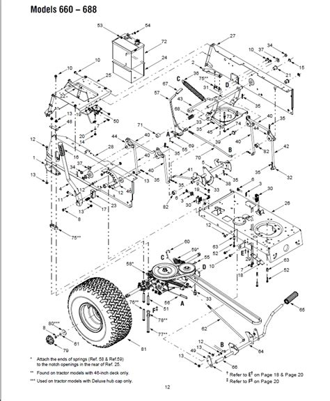 mtd lawn mower parts diagram lawn machine mower part lawnmowers snowblowers inside