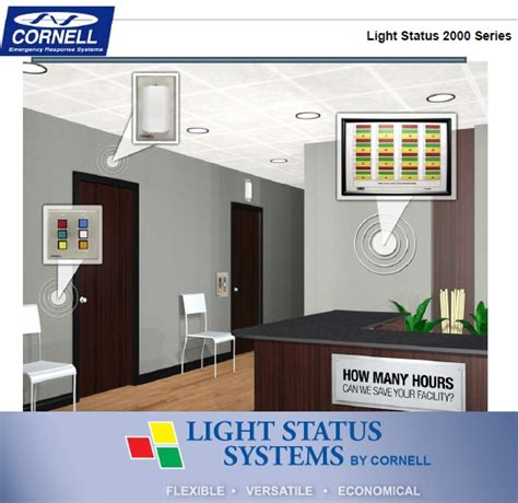 Call Aiphone Coridor Light call light systems for 1532392935 call light