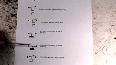 hvac wiring diagram symbols air bag schematic symbol