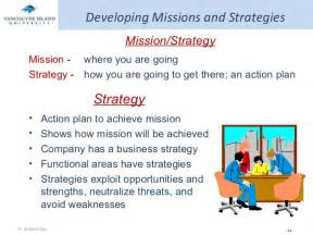 Mba Strategy And Operations by Mba 505 Business Processes Operations Productivity Strategy
