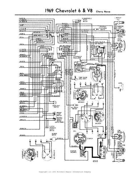1969 camaro headlight wire diagram data set