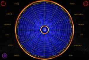 zodiac houses and planets pics about space