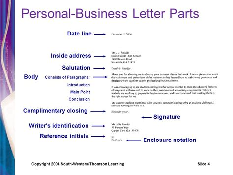 Parts Of Business Letter personal business letters ppt