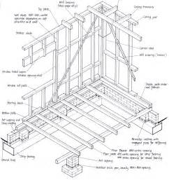 StudFrameConstructionDiagram construction house framing diagram on double pole wiring diagram