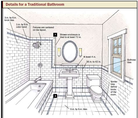 bathroom layout design tiling tips layout google search home tile work